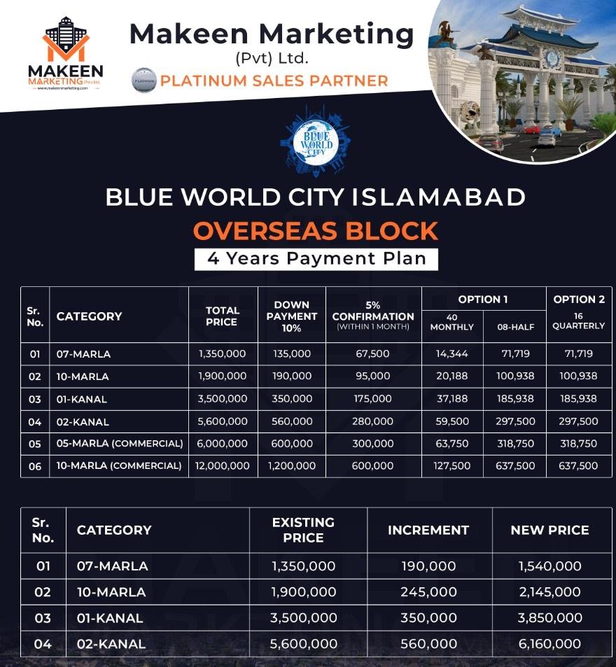 Blue World City Overseas Payment Plan