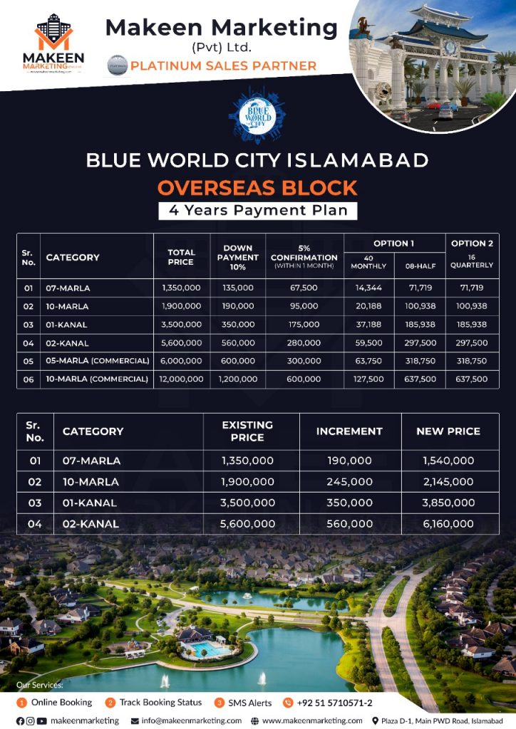 Ertugrul's Visit and Blue World City Overseas Rates Revised