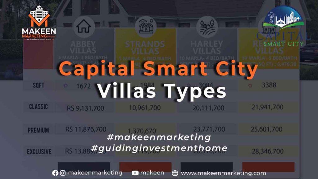 Capital Smart City Villa Types