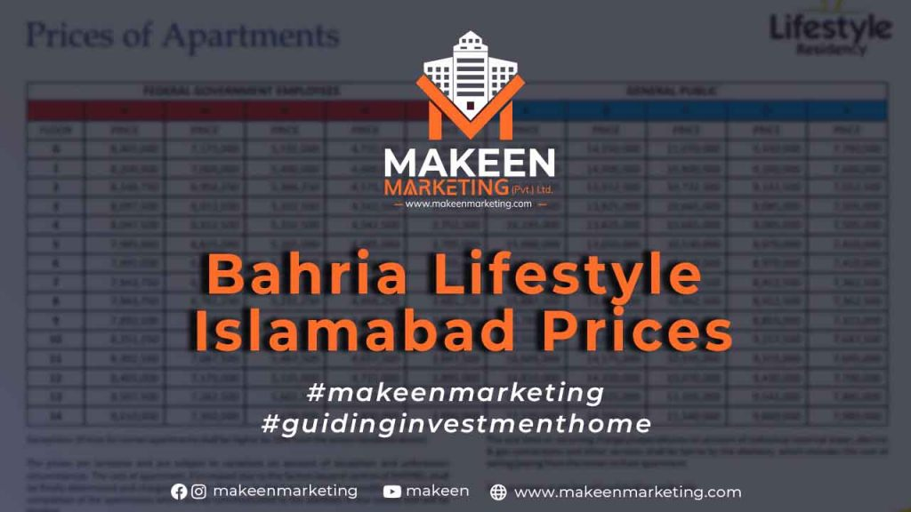 Payment Plans of Bahria Lifestyle Islamabad