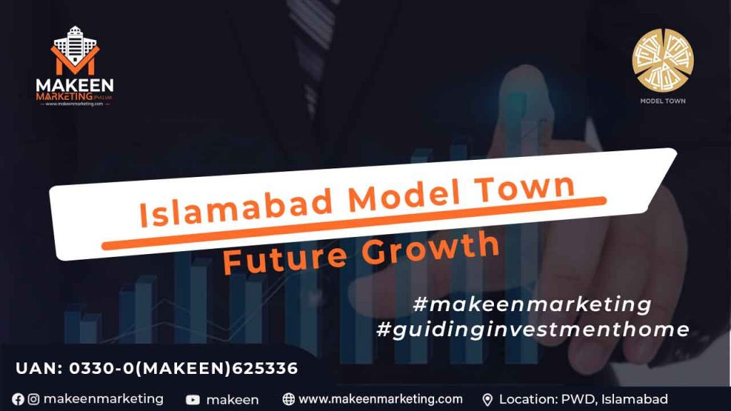 Islamabad Model Town Future Growth
