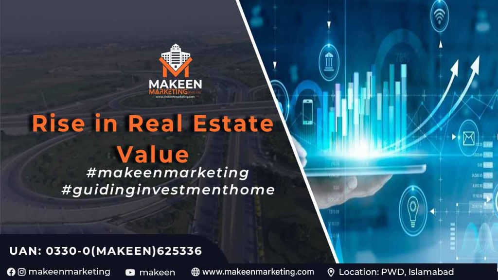 A Rise in Real Estate Value