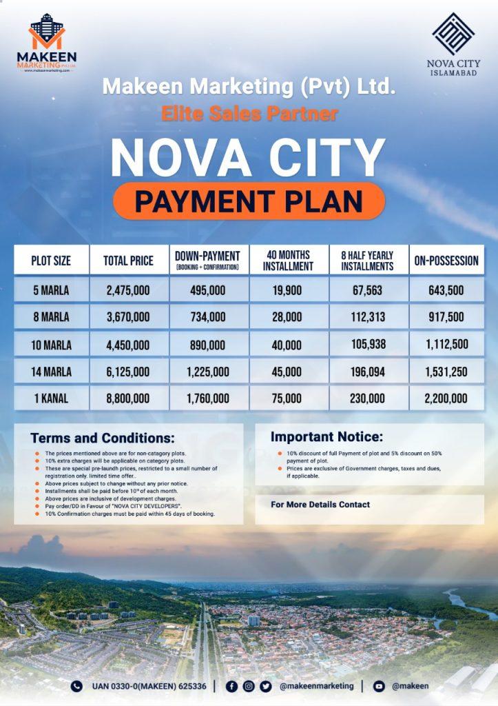 nova city new rates
