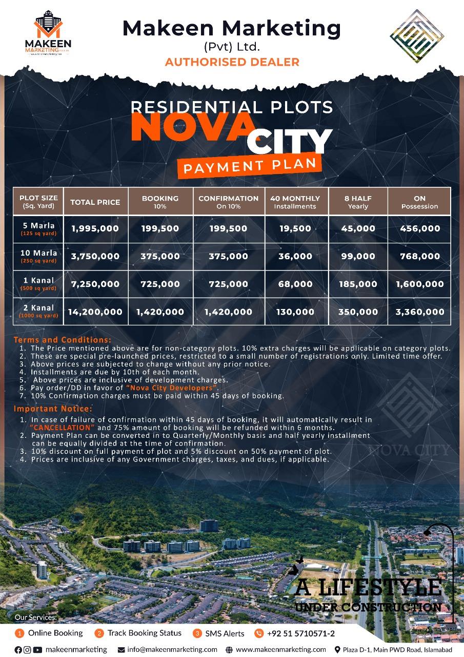 nova city old rates